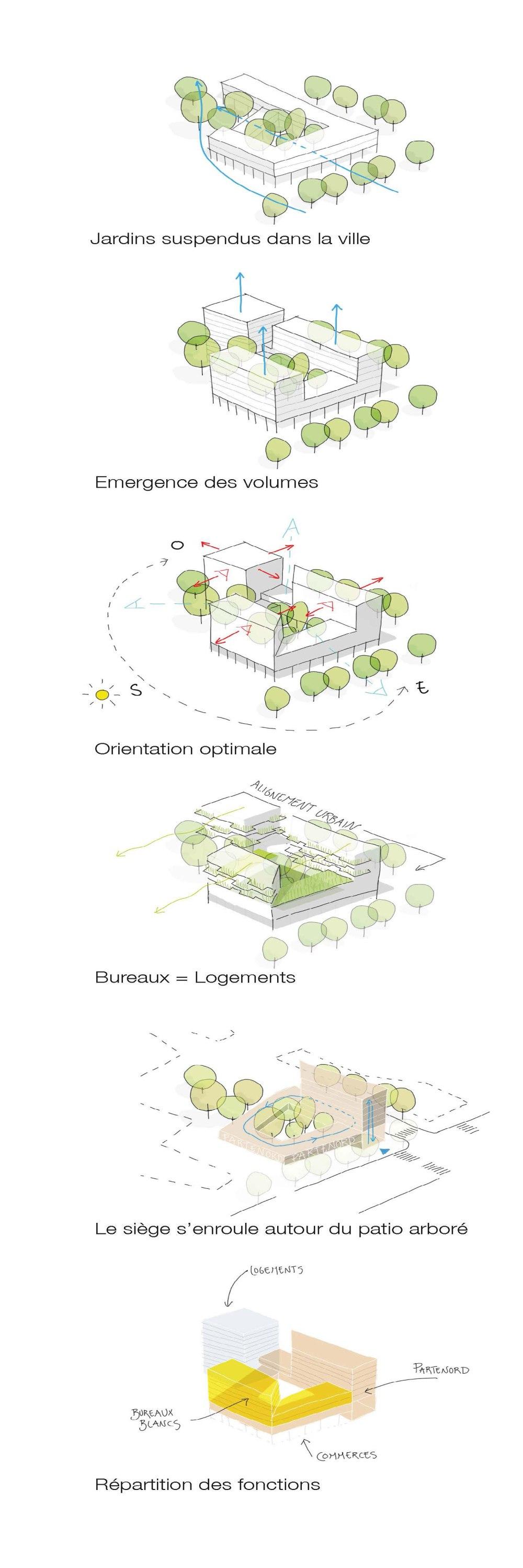 axonon-diagrammes